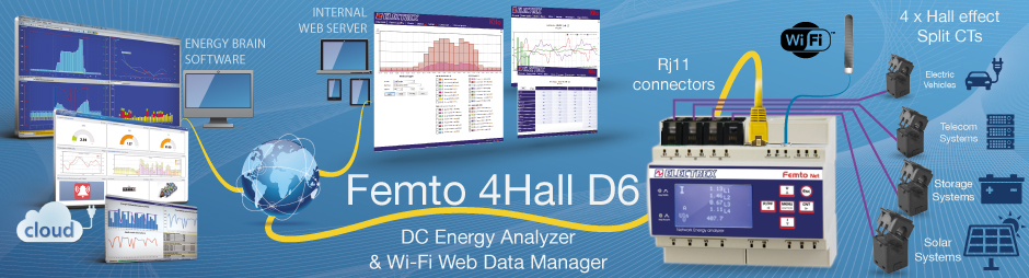Femto 4Hall D6 - DC Energy Analyzer & (Wi-Fi) Data Manager