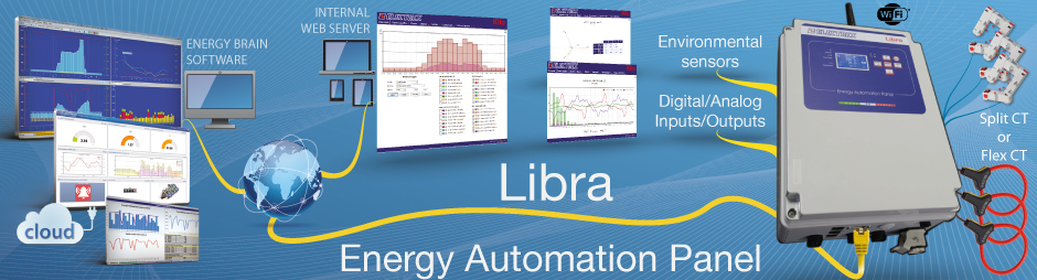 Libra net - Energy Automation Panel