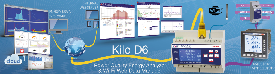 KILO NET WI-FI EDA D6 PQ WEB 85÷265V 1DI 2DO ENERGY ANALYZER & WEB DATA MANAGER