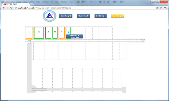 Tetra Pak uses the Electrex monitoring networks to reduce CO2 emissions and improve the energy efficiency of its plants.