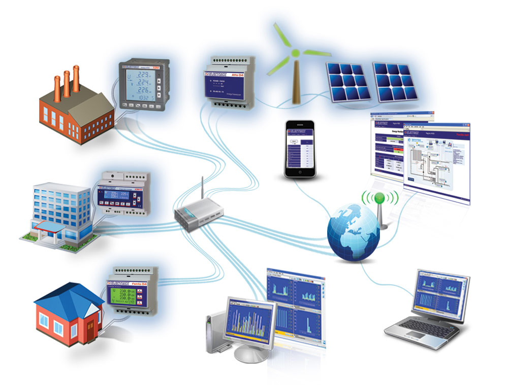 Electrex - Amadori Group - Energy as a strategic resource to support growth. The ISO 50001 Energy Management System certification