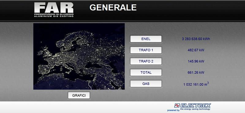 FAR-Pagina-web-Generale