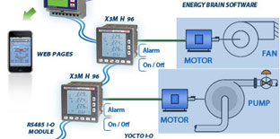 Electrex's solution for measuring, monitoring and saving energy with PUMPS and FANS