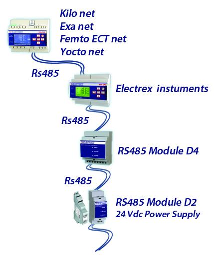 Electrex-input-output-modules-rs485
