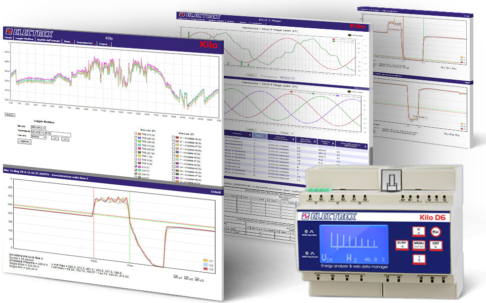 Electrex -The importance of managing Power Quality and reduce the financial losses caused by disturbances