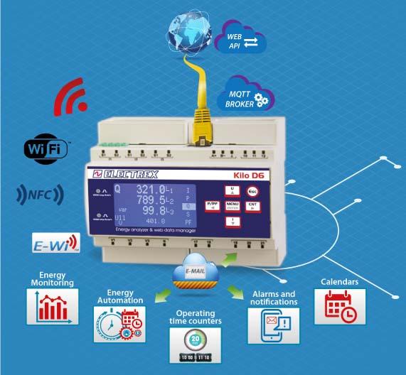 Kilo NET WEB Electrex