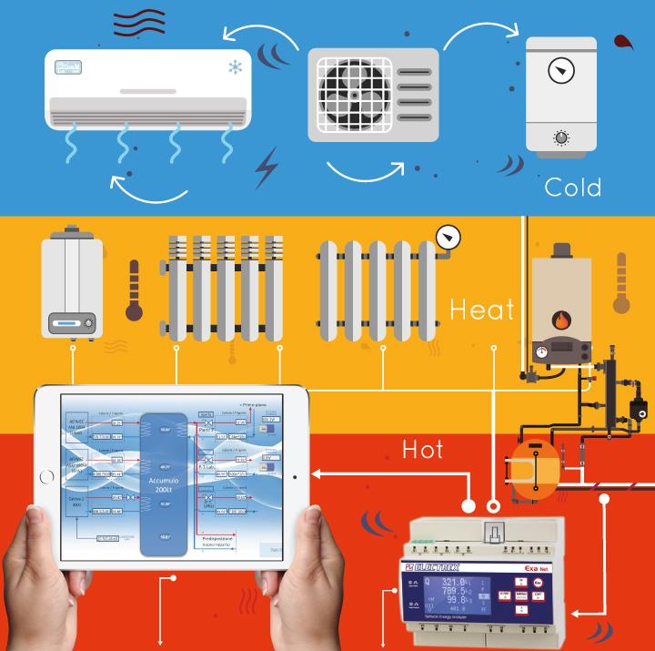 Electrex Web Energy Automation -  Interconnessione ed integrazione tra sistemi
