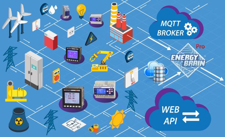 Electrex-web-api-mqtt-diagram