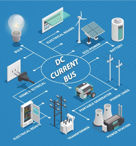 Electrex - DC-Grid