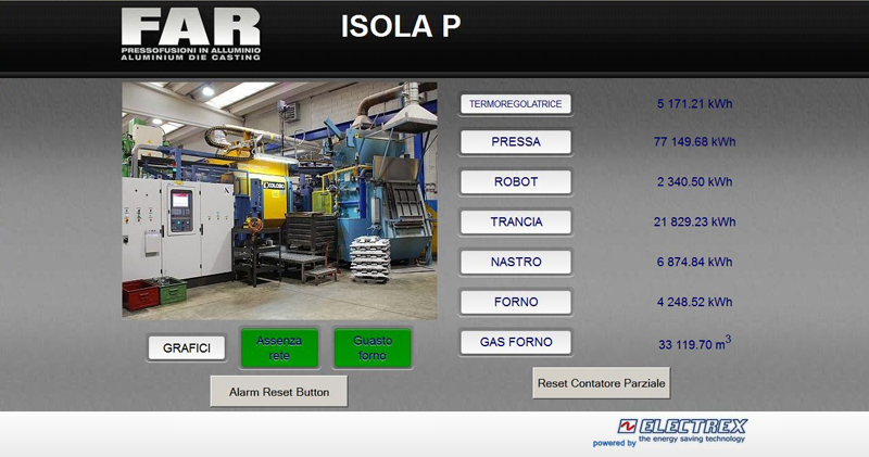 FAR-Pagina-web-isola-P