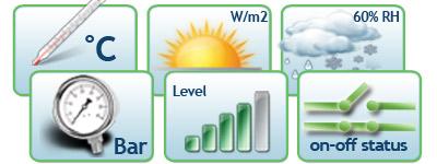 Misure Ambientali e di Processo - Applicazioni Electrex
