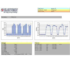 PFSW400-00  OPTION ENERGY BRAIN PERSONAL REPORT