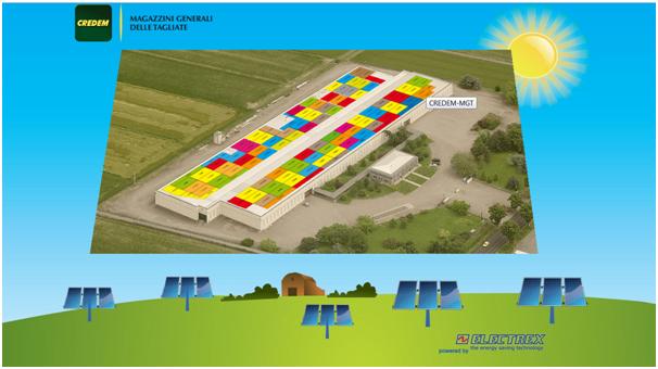Il Gruppo Credem controlla e gestisce l'impianto fotovoltaico utilizzando una rete di monitoraggio Electrex