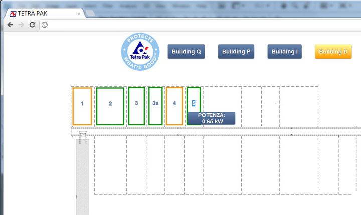 Tetra Pak utilizza le reti di monitoraggio Electrex per ridurre le emissioni di CO2 e migliorare l'efficienza dei propri stabilimenti