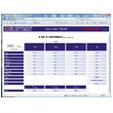 PFSW940-05  YOCTO NET UPGRADE WEB (PUK)
