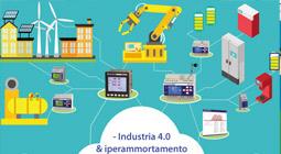 Invito ai corsi gratuiti Electrex - Industria 4.0 e iperammortamento; manutenzione predittiva tramite EMS; il PLC dell'energia; reti wireless