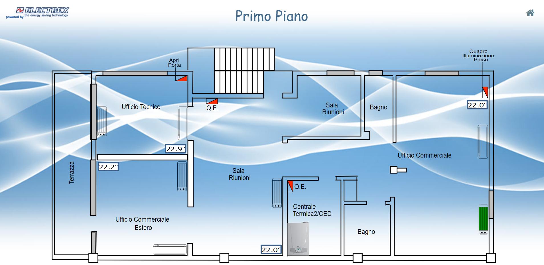 La gestione delle Centrali Termiche e dei sistemi di Condizionamento (HVAC)