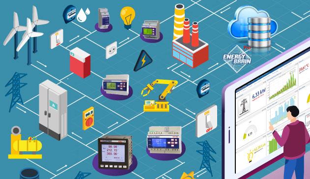Invito ai corsi gratuiti Electrex - Interconnessione ed integrazione tra sistemi (Industria 4.0); realizzazione di una Control Room; gestione delle centrali termiche e dei sistemi di condizionamento (HAVC)