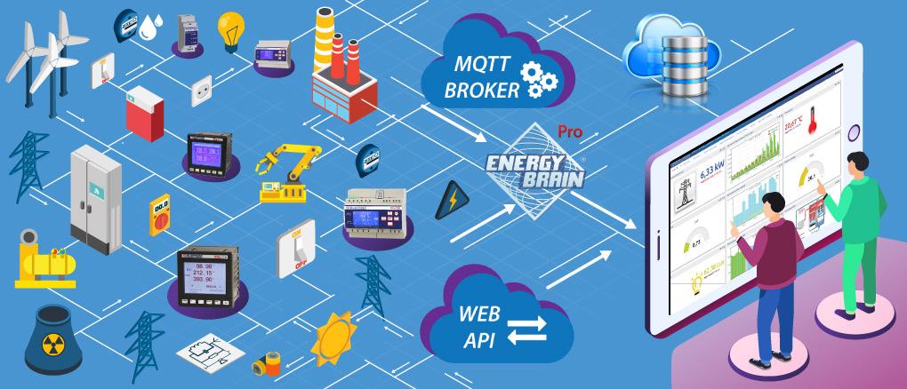 MQTT & Web API