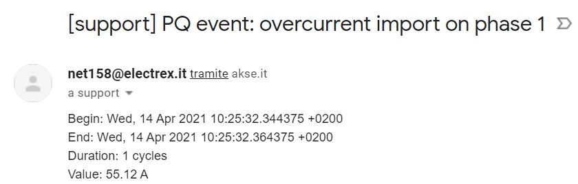 Net Upgrade Puk eMail