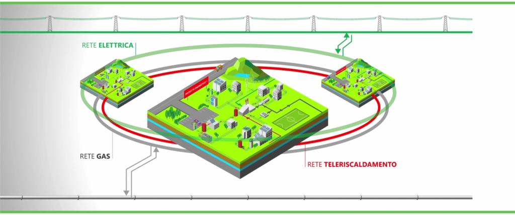Electrex - IoE Internet of Energy